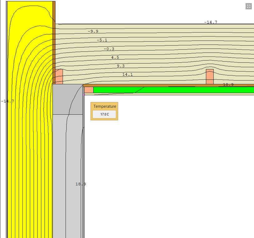 detail šikmé nebo pultové střechy u štítu - teplota
