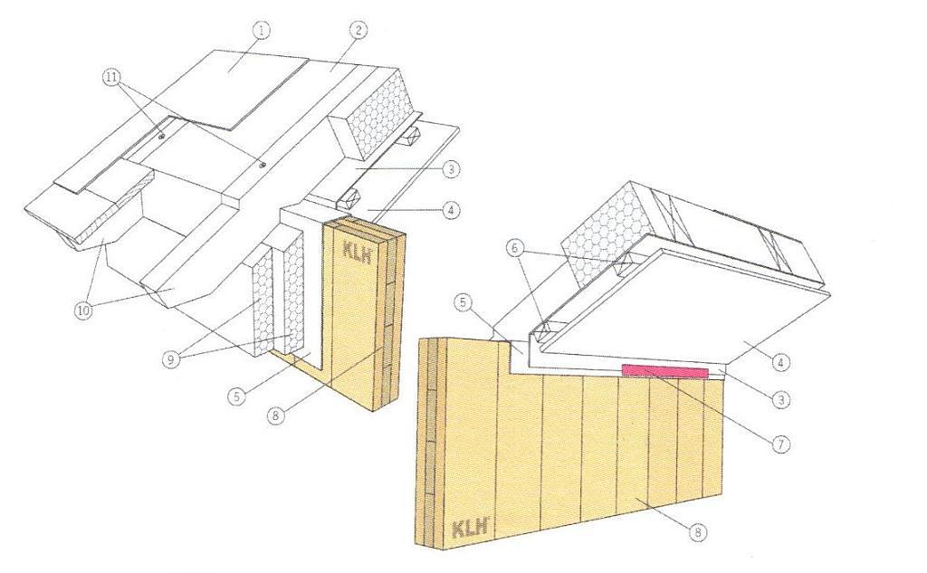 Kotvení l-nosníků k panelu a případné vyztužení