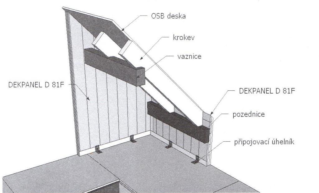 Alternativa šikmé střechy s použitím přiznaných krokví a nadkrokevním systémem