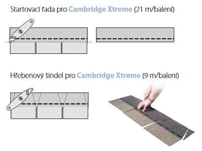 Nároží a hřebeney při pokládce šindele IKO Cambridge Extreme 9,5°, zdroj: IKO