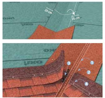 Úžlabní pás Armourvalley pro nízké sklony, zdroj: IKO