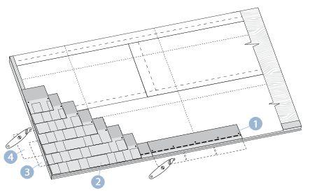 Startovací řada IKO Starterstrip pro Cambridge nebo 3-tabulový šindel IKO Superglass, zdroj: IKO
