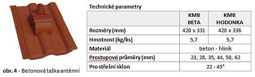Betonová taška anténní, parametry; foto zdroj: KM Beta