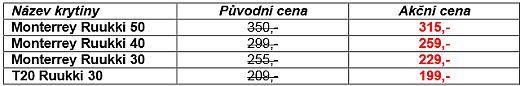 Akční ceny na střešní krytiny RUUKKI, zdroj: RUUKKI