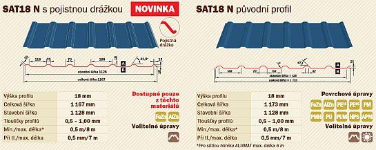 SAT18 N s pojistnou drážkou, nový trapézový plech, zdroj: SATJAM