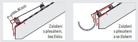 Krytina Satjam Taurus - montážní pokyny, zdroj: Satjam, s.r.o.