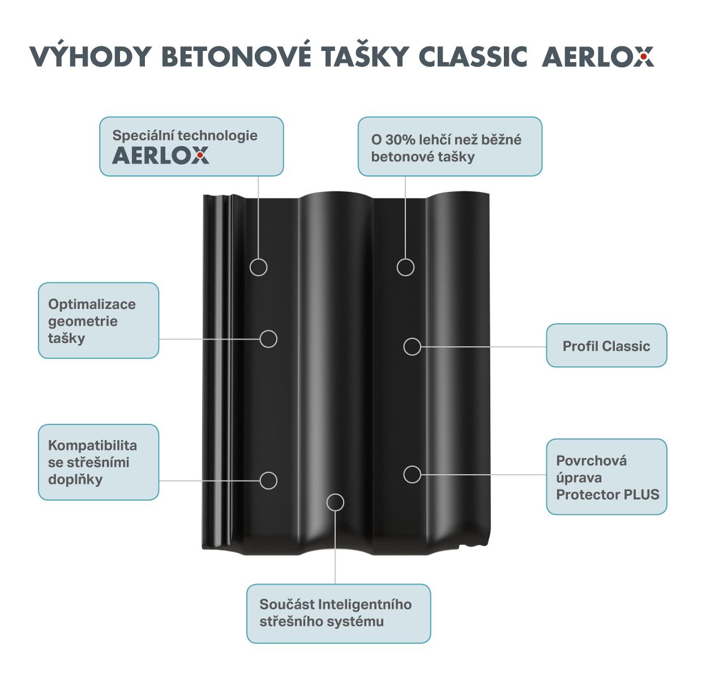 Výhody betonové tašky Classic Aerlox