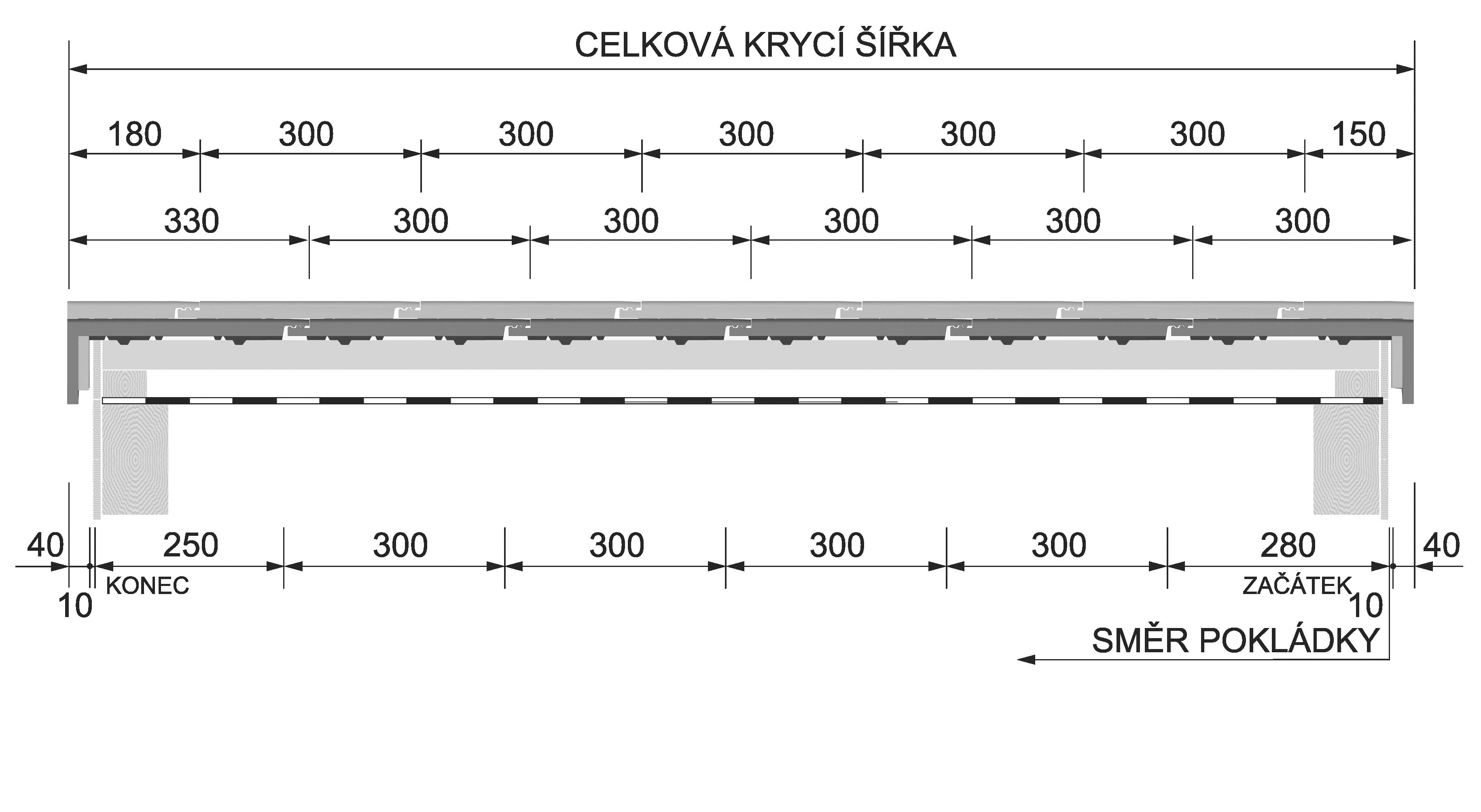 Způsob pokládky betonové krytiny Km Beta