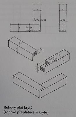 Rohový plát krytý (rohové přeplátování kryté)