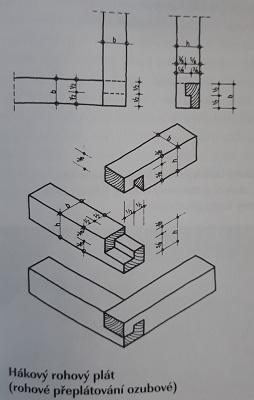 Hákový rohový plát (rohové přeplátování ozubové)