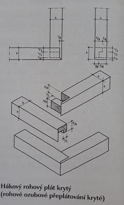 Hákový rohový plát krytý (rohové ozubové přeplátování kryté)