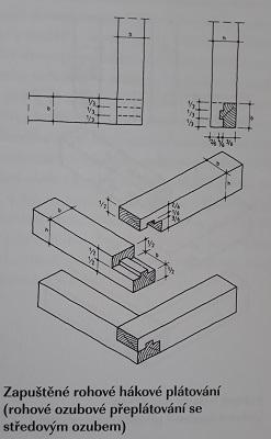 Zapuštěné rohové hákové plátování (rohové ozubové přeplátování se středovým ozubem)