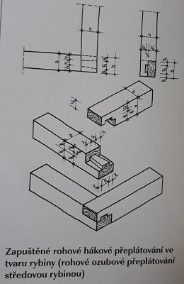 Zapuštěné rohové hákové přeplátování ve tvaru rybiny (přeplátování středovou rybinou)