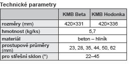 Technické údaje - KMB Beta a Hodonka