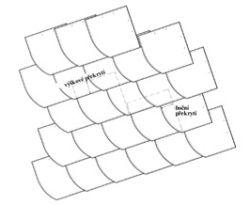 Střešní břídlice Del Carmen-obloukový formát