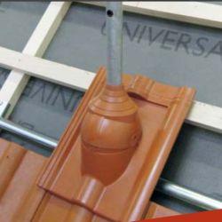 Nadkrokevní držák pro anténu Bramac