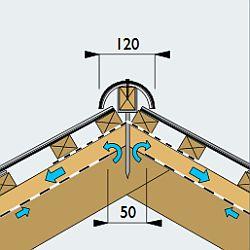 Hřebenáč kónický (skládaná krytina)