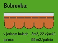 bitumenový šindel Bobrovka LUX