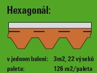 bitumenový šindel Hexagonál