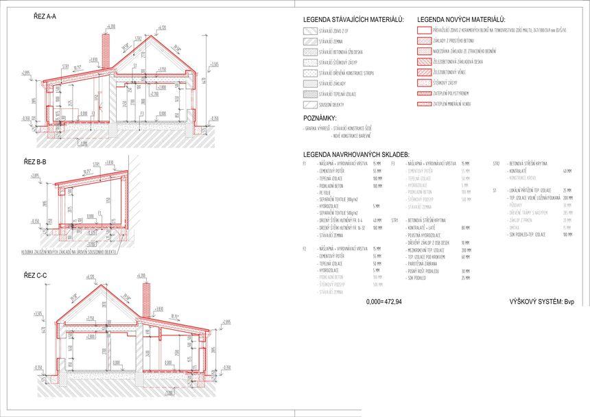 Řez - Satjam Roof Purex
